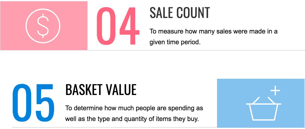 4 & 5 retail KPIs
