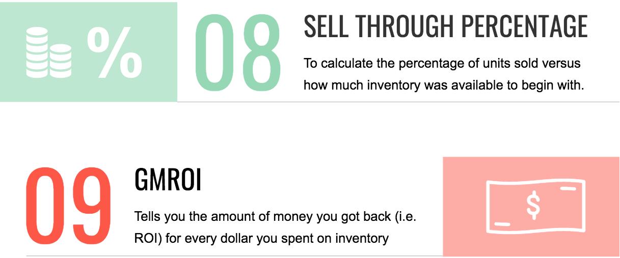 8 & 9 retail KPIs